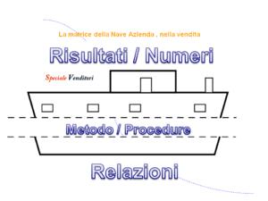 matrice nave azienda