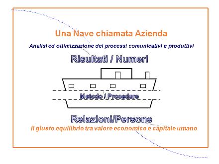 nave azienda